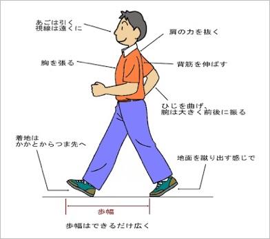xo脚をチェック!歩き方改善で脚やせも?開脚ストレッチの直し方も3