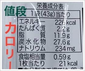 亀田製菓ハッピーターンえだ豆味!発売日は?値段やカロリーをまとめ3