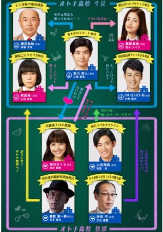 オトナ高校の第3話の内容は?相関図の確認とゲスト出演者を暴露!3