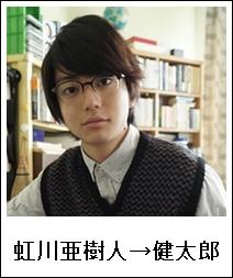 虹川亜樹人→健太郎
